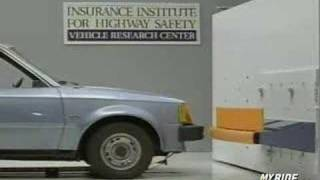 Bumper Crash Test: 1981 Ford Escort 3591690 YouTube-Mix