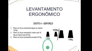 Vídeo 62 - Livros de Ergonomia e ferramenta OWAS