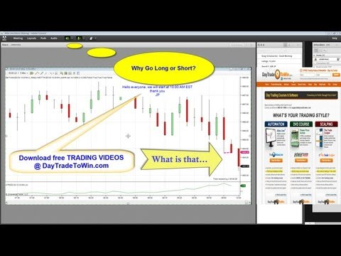 Intro to Day Trading (Software Tips and Methods) To Learn the Best Price Action Strategy!