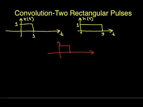 Convolution Example: Two Rectangular Pulses Part 1