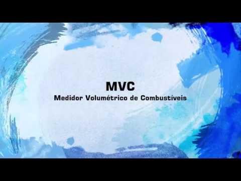 Projeto MVC