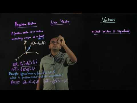 Video 1: Introduction to Vectors - Position, Line, Free and Unit Vectors