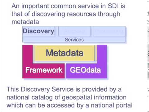 Spatial Data Infrastructure Concepts and Components
