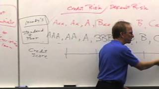 Money And Banking: Lecture 15 - Interest Rate Differentials 1