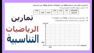 الرياضيات السادسة إبتدائي - التناسبية (3) تمرين 1