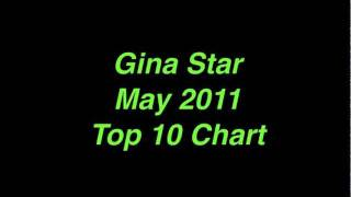 Nonton Gina Star - May 2011 - Top 10 Chart Film Subtitle Indonesia Streaming Movie Download