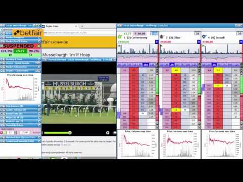 How To Profit On Betfair Trading Front Runners