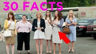 Video 30 Facts You Didn't Know About Bridesmaids MP3, 3GP, MP4, WEBM, AVI, FLV Desember 2018
