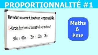 Maths 6ème - La proportionnalité 1 Exercice 4