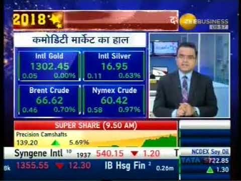 Buy Silver with a target of INR 39500- Mr. Anuj Gupta, Zee Business, 1st January