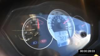 3. Sym Citycom 300i Acceleration...