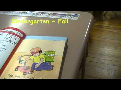 Literacy: Kindergarteners CAN Learn to Read Fluently. Fall - Spring Comparison Snapshots.