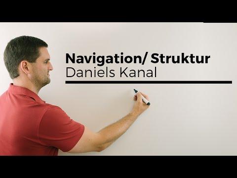 Navigation/Struktur im Kanal beckuplearning, Mathe-Lernvideos, Mathe-Erklärvideos
