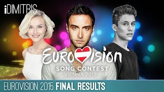 Nonton Eurovision 2015  Final Results Film Subtitle Indonesia Streaming Movie Download
