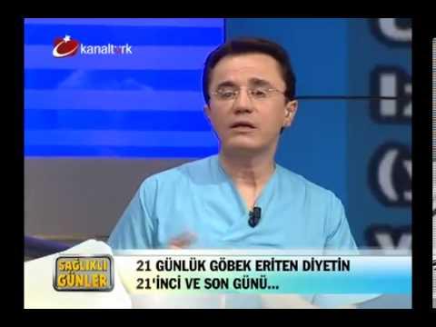 Dr  Ender Saraç   Göbek Eriten Diyet 21  Gün
