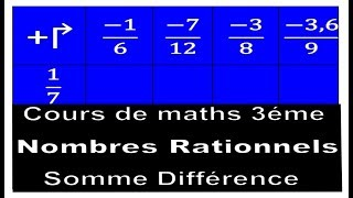 Maths 3ème - Les nombres rationnels Addition et Soustraction Exercice 25