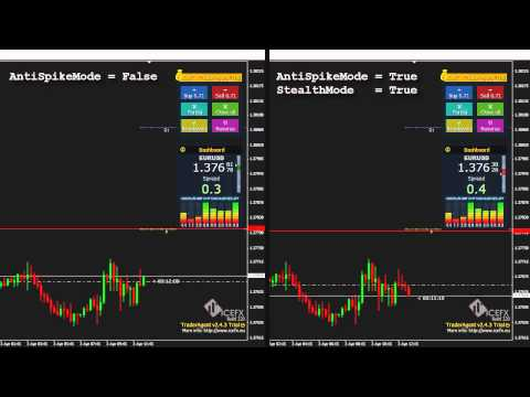IceFX TraderAgent: AntiSpike mode