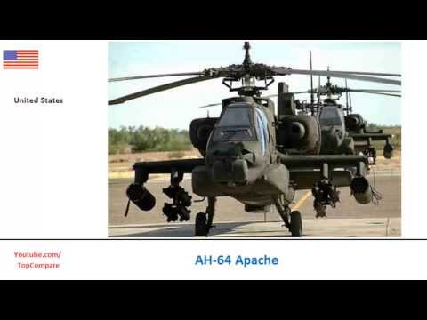 AH-64 Apache or Harbin Z-19, Attack...
