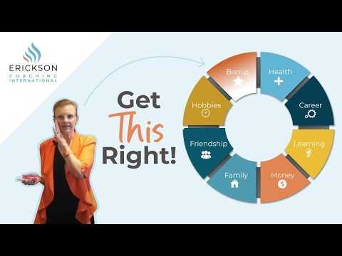 Life Coaching: The Coaching Wheel