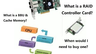 """What is a RAID Controller PCIe Card? What is BBU? How do I choose the right RAID Card? https://www.span.com/search/raid_space_controller/5-One of the basic components of a storage system is the host bus adapter (HBA) which provides connectivity between a server and a storage device. Though HBAs do not inherently provide RAID functionality, they can be used with software RAID for some degree of redundancy.""""Software RAID"""" simply refers to configurations where the RAID task is executed using the processor on the server. In other words the software RAID code utilizes the calculating power of the computer's CPU, sharing the same computing power used by the operating system and associated applications.Software RAID can only consistently allow for RAID levels 0, 1, and 10 –remember back to the RAID levels we discussed in ourintroduction to RAID.""""Hardware RAID""""In contrast to software RAID, """"hardware RAID"""" involves the RAID task being executed by the processor of a dedicated card orRAID controller. Generally speaking hardware RAID is superior to software RAID, with several notable advantages including:1. Full range of RAID configuration levels (RAID 0, 1, 5, 6, 0+1, 10, 50, 60, etc.)2. Dedicated processor and memory to execute the RAID application, offloading the task from the server processor and improving performance3. More features which are not possible with software RAID (e.g. power failure protection, caching, etc.)Hardware RAID can be integrated into the motherboard, but typically the best hardware solutions call for an add-on card which connects to the motherboard and storage drives, typically through PCI-e slots.Choosing a RAID CardAdd-on RAID cards are generally the most flexible, scalable and best-performing hardware setup as multiple storage and RAID arrays can be added without decreasing the performance of the host system. This becomes even more important with RAID configuration levels that involve calculating parity (RAID 5, 6, 50, 60).There are a few things to"""