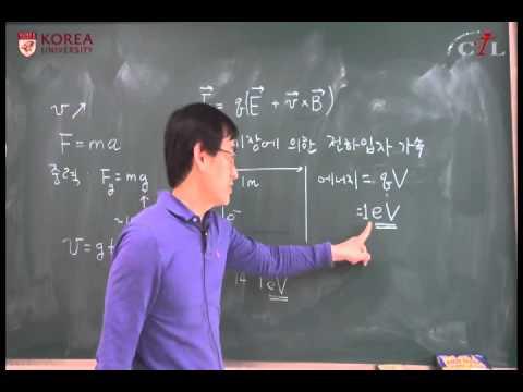 (2014-1) 한국의 중이온가속기: 2강 입자 가속기
