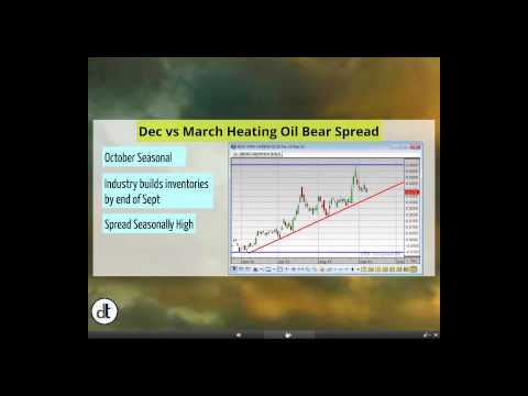 Seasonal Futures Spread Trading at the ICE