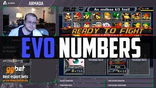 Armada's thoughts on EVO 2017 Decline in Attendance