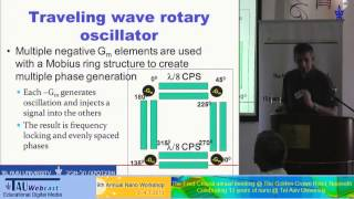Metamaterials in RF and Millimeter-Wave Integrated Circuits