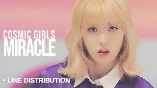 Download Lagu COSMIC GIRLS - Miracle : Line Distribution (Color Coded) Mp3