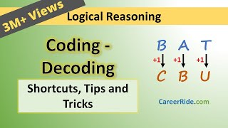 Crack the logical reasoning section of Placement Test or Job Interview at any company with shortcuts & tricks on Coding and Decoding. Extremely helpful for the preparation of entrance exams like MBA, Banking – IBPS, SBI, UPSC, SSC, Railways etc.