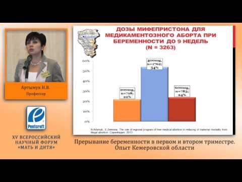 Потеря беременности в ранние и поздние сроки. Опыт Кемеровской области проф.Артымук Н.В.