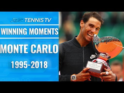 Monte Carlo Championship Points & Trophy Lifts: 1995-2018
