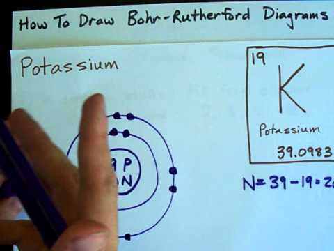 How to Draw Bohr-Rutherford Diagrams - Potassium