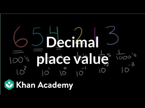 Decimal Place Value Video Decimals Khan Academy