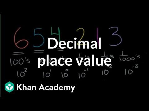 Arithmetic and pre-algebra: Decimals