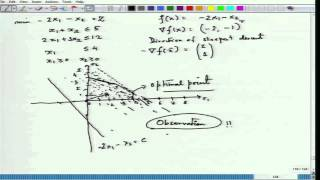 Mod-01 Lec-20 Convex Optimization