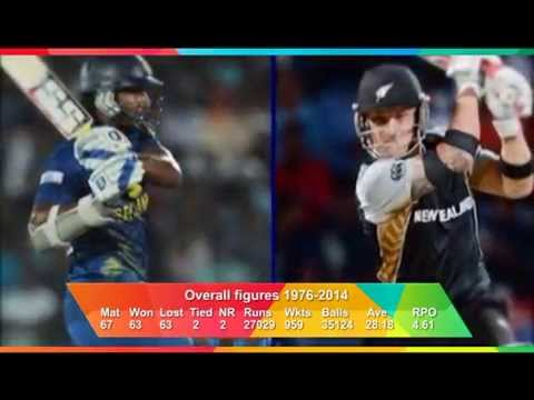 Sri Lanka v India, Final, ICC World Twenty20, 2014 - Extended Highlights [HD]