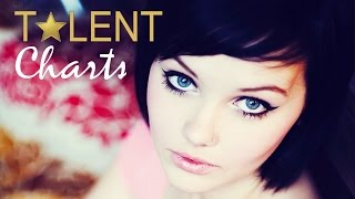 [Top 20] Electro House Music - Talent Charts | May 2015