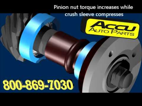 TIghtening a pinion nut, compressing crush sleeve and setting bearing preload