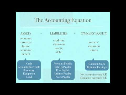Accounting Equation; Retained Earnings; Net Income; Dividends – video