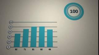 Grafy | vektorová animace
