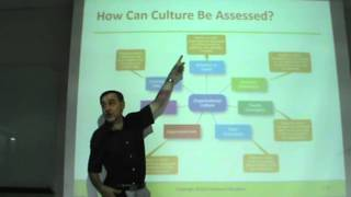 Principles Of Management - Lecture 04