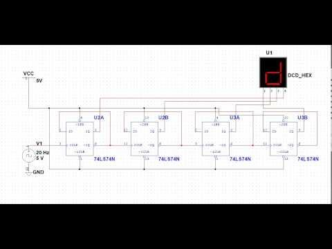 4-bit Counter using TTL D Flip Flops