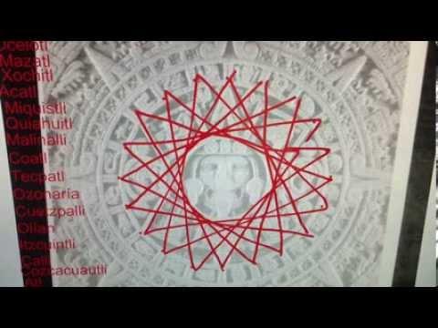 Geometría De La Piedra Del Sol: Como leer el Tonalpohualli en la