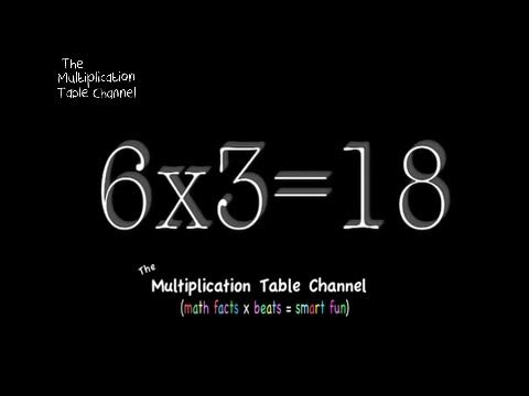 Multiplikationstabelle 6