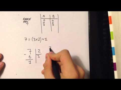 comment poser une division euclidienne