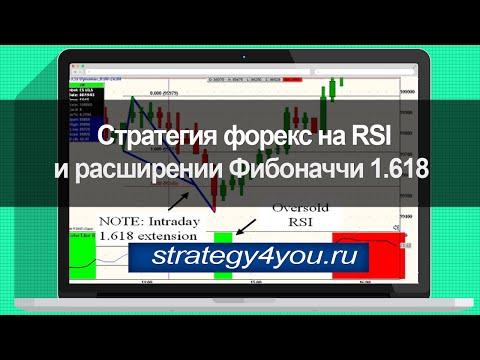 Стратегия форекс на RSI и расширении Фибоначчи 1.618 (видео)