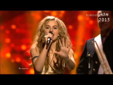 Video Eurovision 2000 - 2013: My Top Winners download in MP3, 3GP, MP4, WEBM, AVI, FLV January 2017