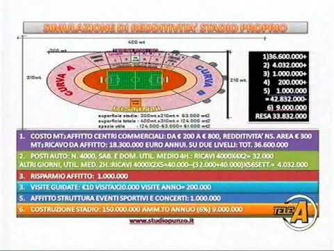 Hipotético proyecto del estadio San Paolo