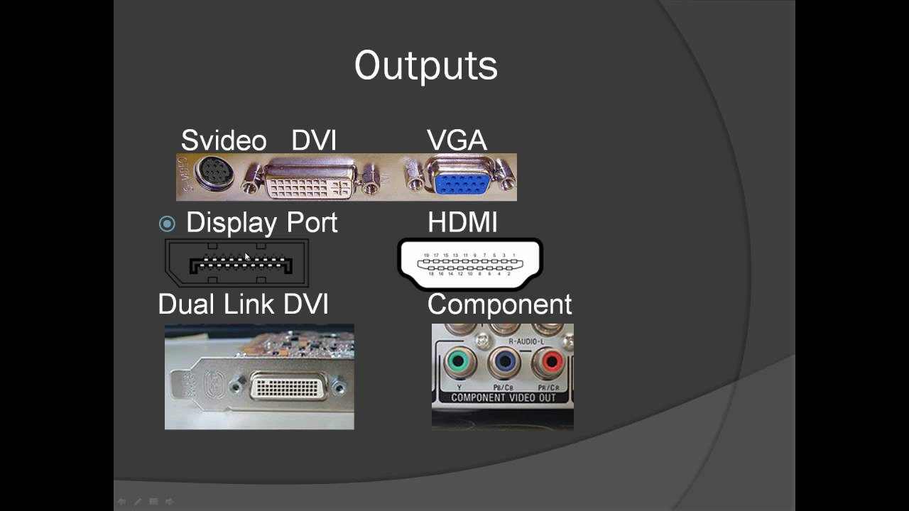 Explaining Video Cards, their Features and Functions